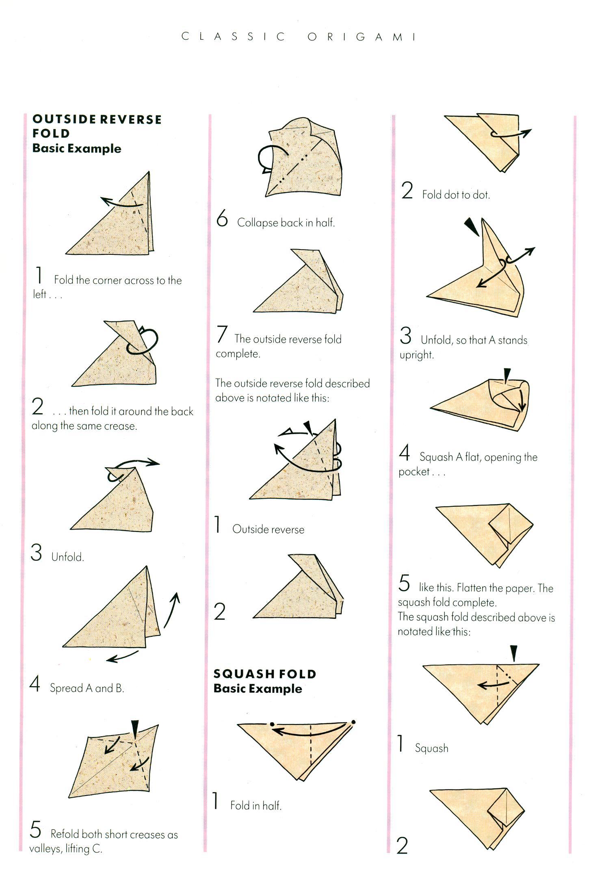 origami symbols and basic techniques artclubblog